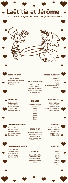 Mariage gourmandise - Plan de table mariage gourmandise ...