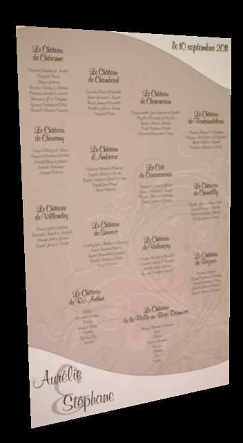 plan de table panneau imprim fa on tableau de mariage. Black Bedroom Furniture Sets. Home Design Ideas