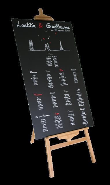 Plan De Table Chevalet Panneau Imprimé Façon Tableau De
